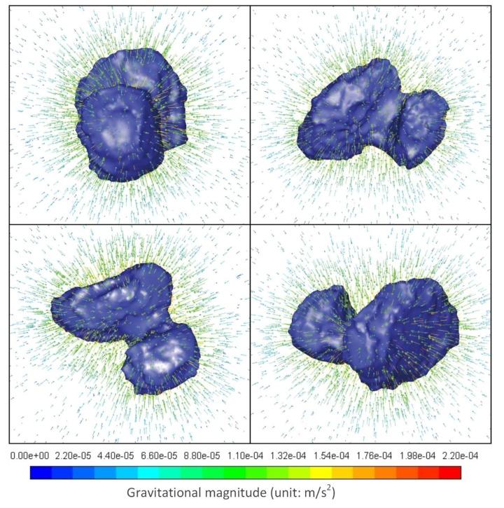 The gravitational vector field of comet 67P
