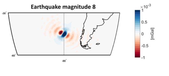 Evolution of the gravity anomaly associated to a simulated earthquake of magnitude 8 (at the time of the Earthquake) (c)